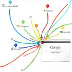 Google+ demo image