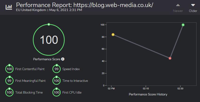 Performance Report - Core Web Vitals